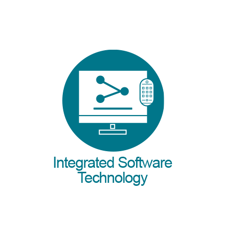 Integrated Software Technology
